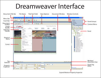 Dreamweaver MX 2004 Interface