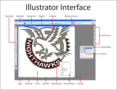 Illustrator CS3 Interface
